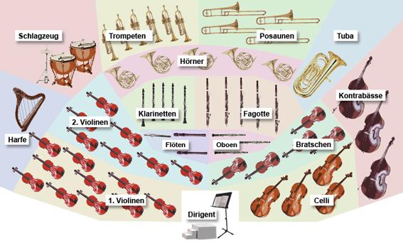 Das Orchester Heinz Kiessling Magic Violins